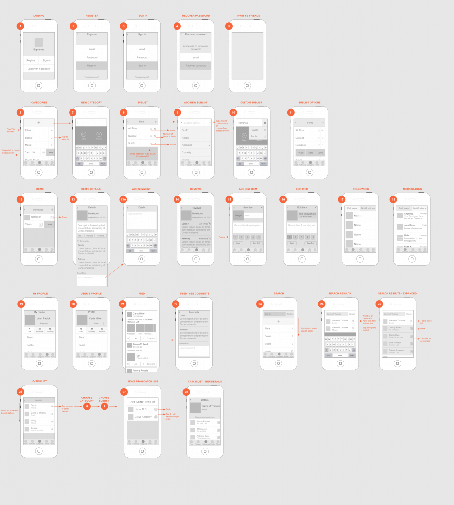 Example of some wireframes for the Calisto project. These wireframes sketch out all of the screens contained in the app